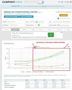 Financial Positions of Breeze