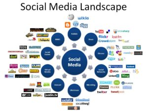 Social Media Landscape - To Lock Your Brand